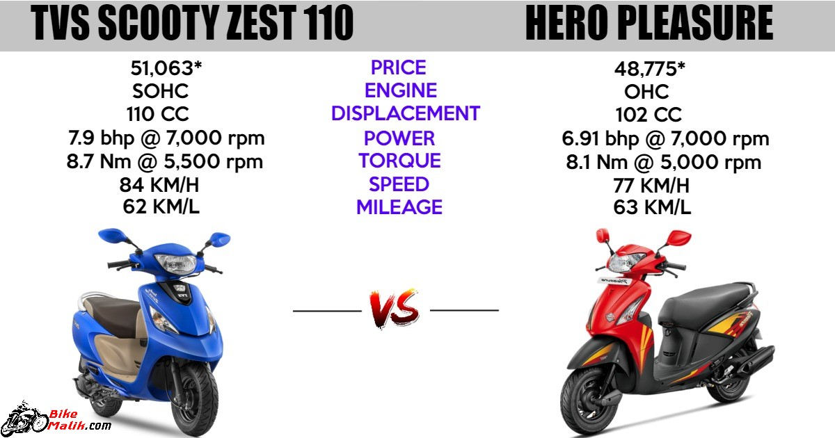 TVS Scooty Zest 110 Vs Hero Pleasure