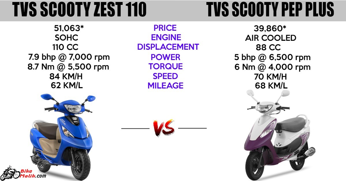 TVS Scooty Zest 110 Vs TVS Scooty Pep Plus