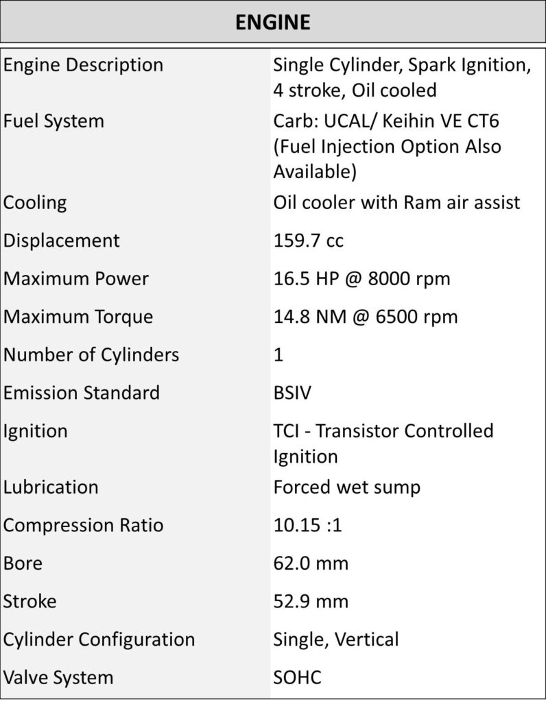 TVS Apache RTR 160 4V Features, Specs, Colours, Price